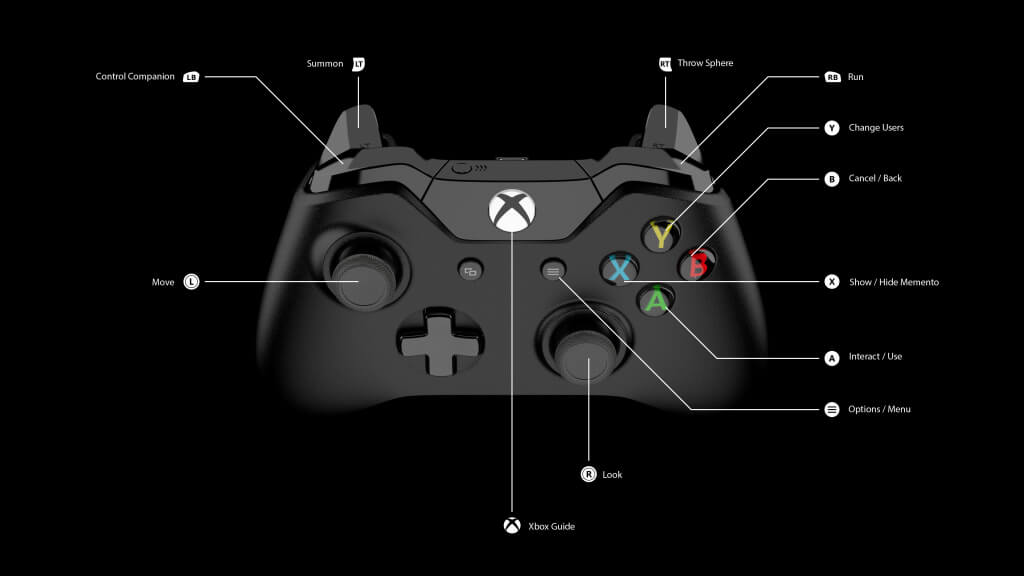 Xbox One Controller Callouts copy